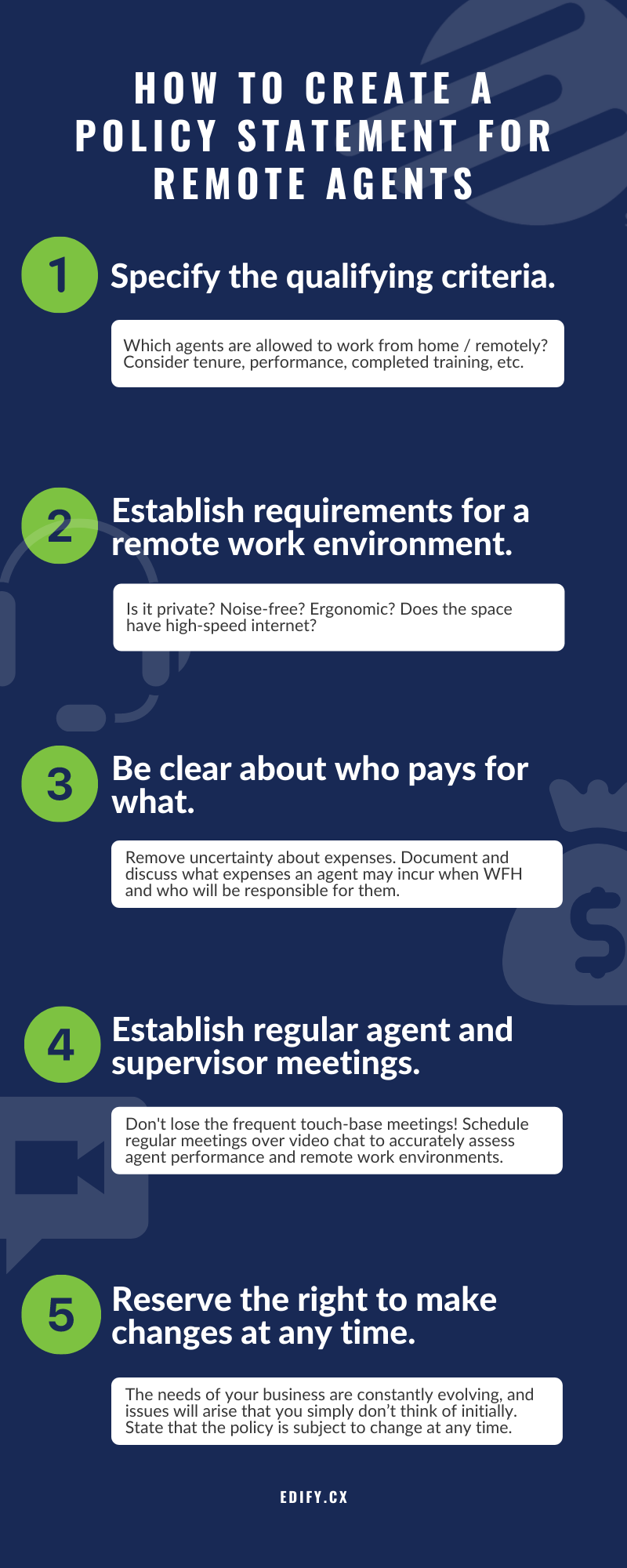 BLOG_Resource_Infographic_Policy for WFH Agents_Sep21